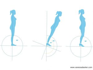 heels walking alignment